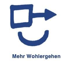 Wohlergehen im Sinn Logo