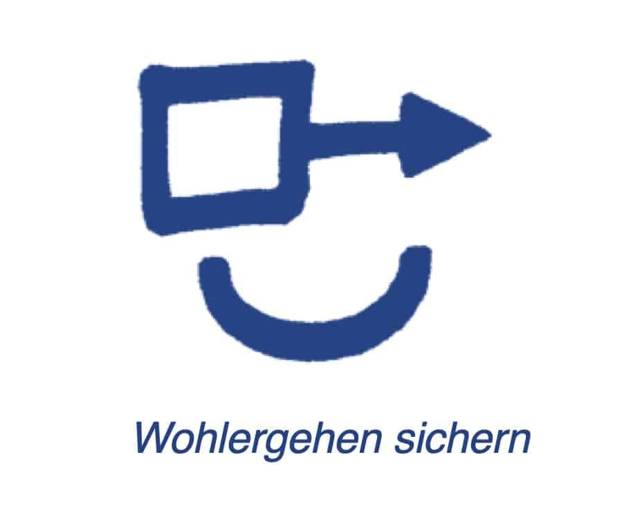 Wohlergehen sichern Logo